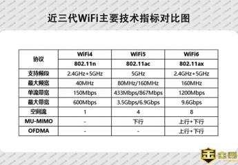 【金测评】华为AX3 Pro路由:NFC加持高性价比802.11ax路由器