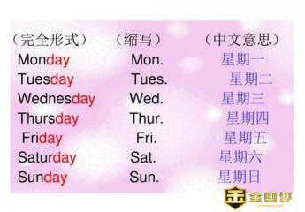 星期一到星期日的英文缩写是什么?共产儿童团歌出自哪个电影?